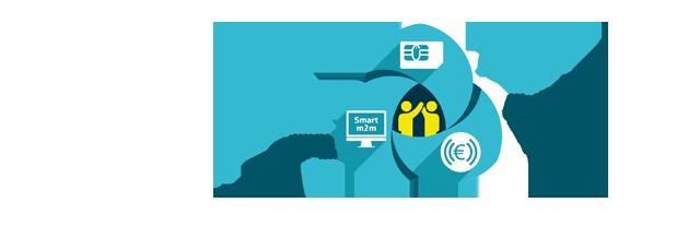 IoT Partner Programm Telefónica
